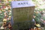 Mary Ewing Fuller, d. 1919