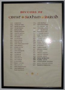 Rectors of Great Saxham Parish